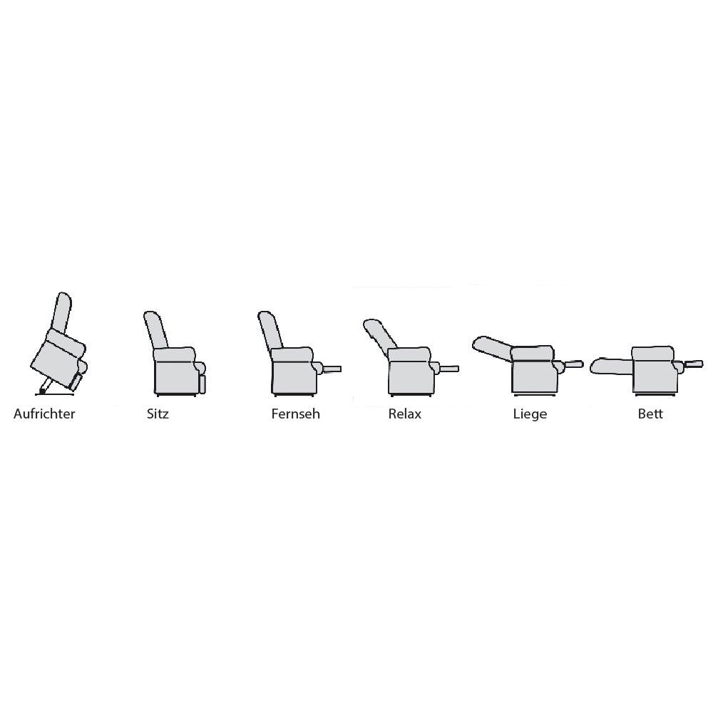 GOLDEN Moderner Komfort Sessel 2 Motoren, Positionen