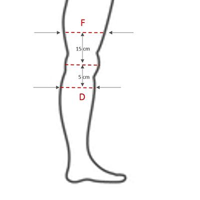 Messung des Beinumfangs zur Bestimmung der richtigen Bandagengröße