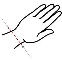 Messung des Handgelenkumfangs