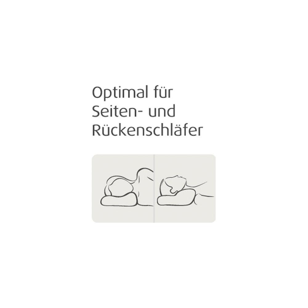 TEMPUR Sonata Schlafkissen für Seiten- und Rückenschläfer